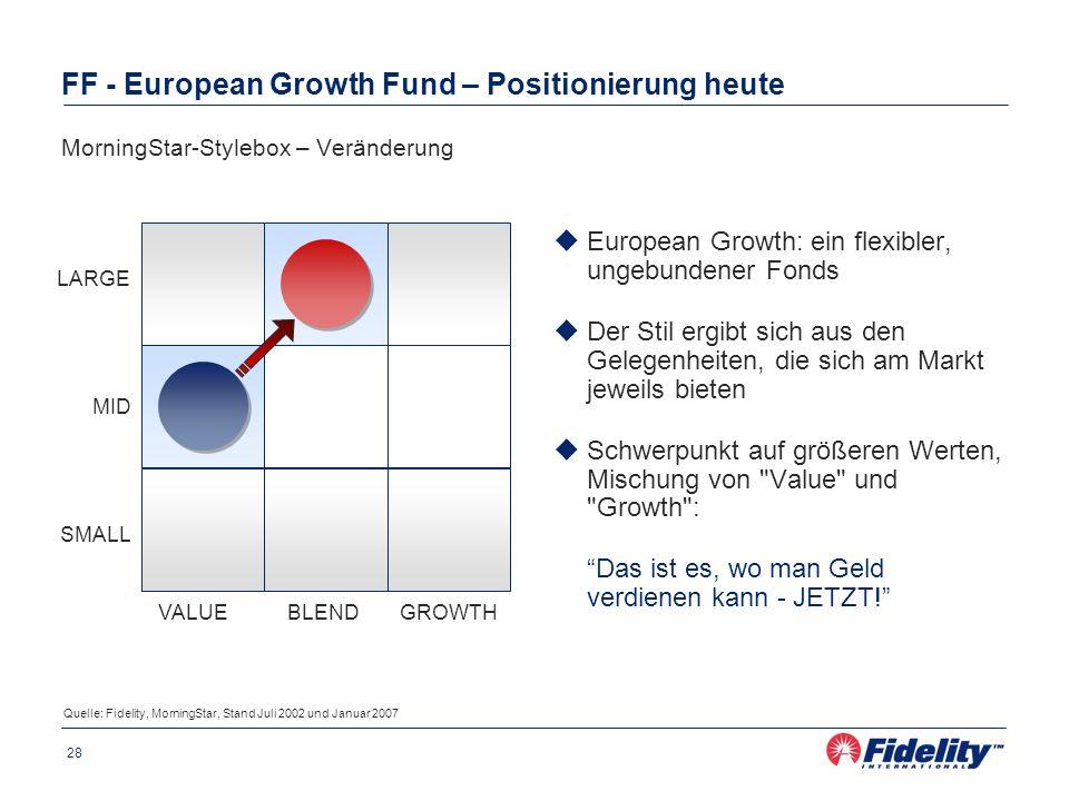 28 FF - European Growth Fund – Positionierung heute European Growth: ein flexibler, ungebundener Fonds Der Stil ergibt sich aus den Gelegenheiten, die