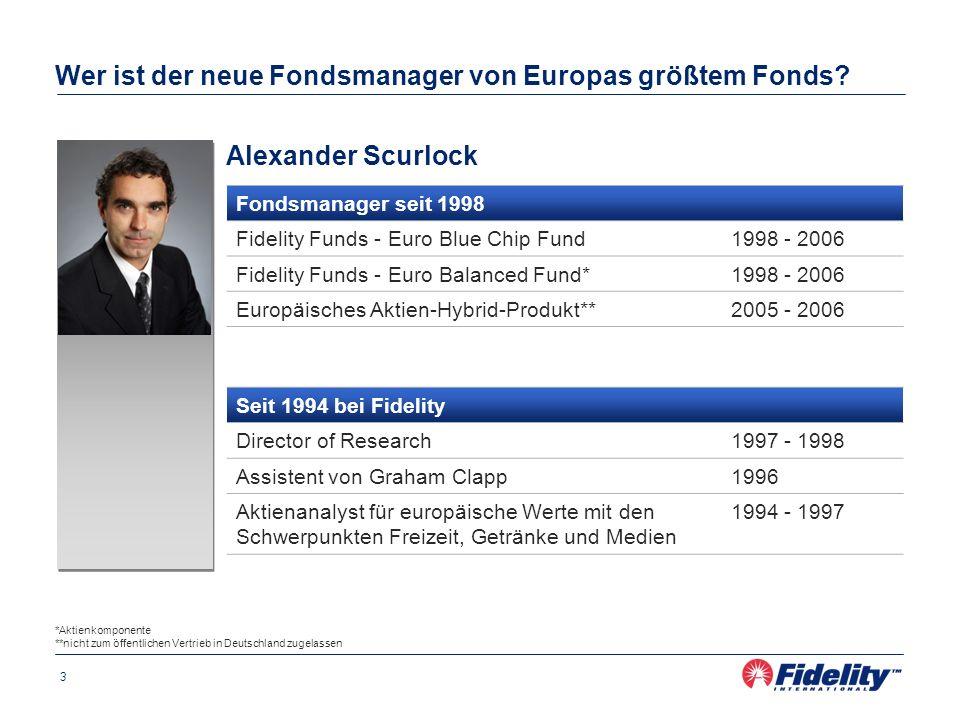 3 Wer ist der neue Fondsmanager von Europas größtem Fonds? Fondsmanager seit 1998 Fidelity Funds - Euro Blue Chip Fund1998 - 2006 Fidelity Funds - Eur