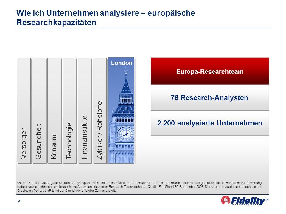 9 Wie ich Unternehmen analysiere – europäische Researchkapazitäten Quelle: Fidelity. Die Angaben zu den Analysespezialisten umfassen Associates und An