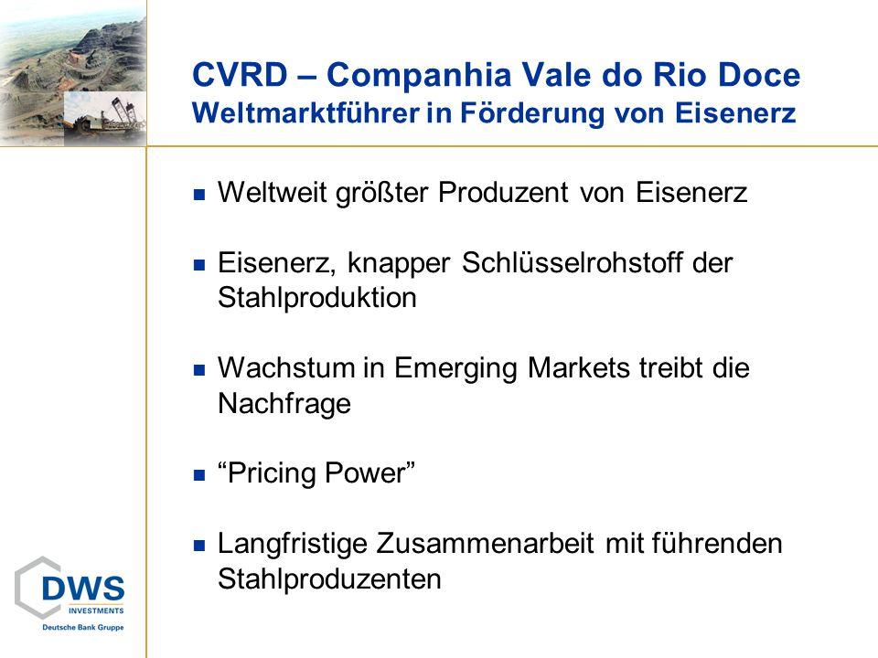 CVRD – Companhia Vale do Rio Doce Weltmarktführer in Förderung von Eisenerz Weltweit größter Produzent von Eisenerz Eisenerz, knapper Schlüsselrohstof