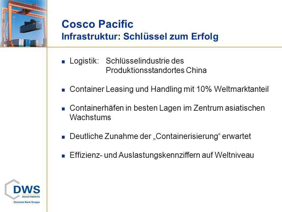 Cosco Pacific Infrastruktur: Schlüssel zum Erfolg Logistik:Schlüsselindustrie des Produktionsstandortes China Container Leasing und Handling mit 10% W