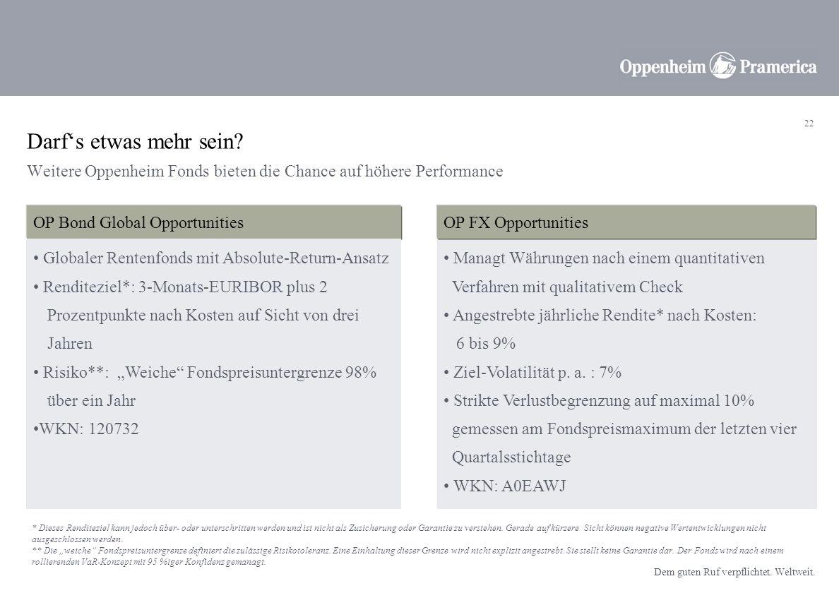 21 Dem guten Ruf verpflichtet. Weltweit. Fondsportfolio - OP Cash Euro Plus Spreads der Rating-Klassen in Basispunkten Januar 2007 Gewichtung im Fonds