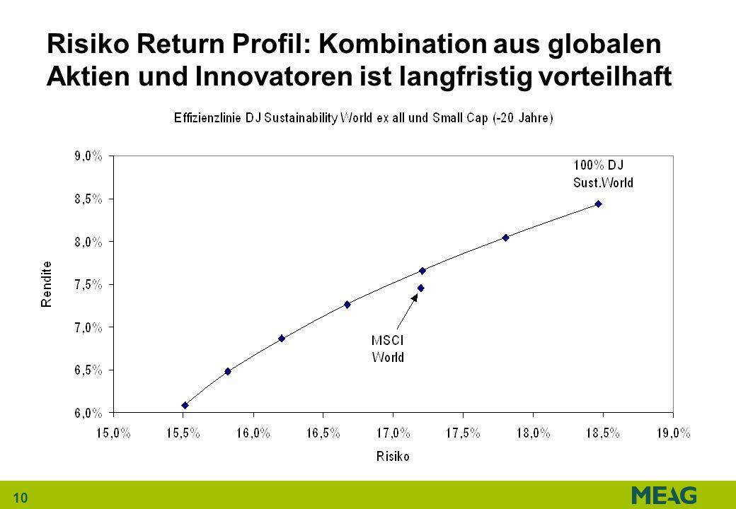 10 Risiko Return Profil: Kombination aus globalen Aktien und Innovatoren ist langfristig vorteilhaft