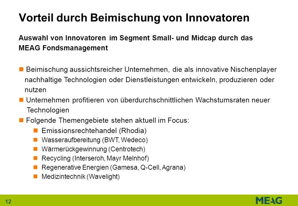 12 Vorteil durch Beimischung von Innovatoren Auswahl von Innovatoren im Segment Small- und Midcap durch das MEAG Fondsmanagement Beimischung aussichts