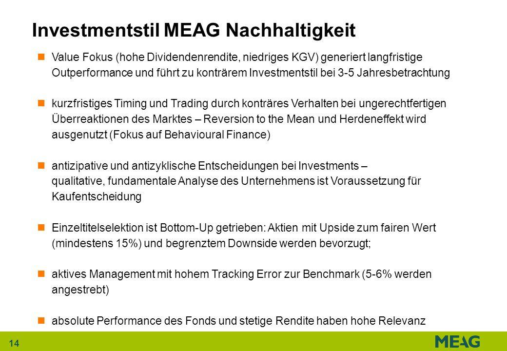 14 Investmentstil MEAG Nachhaltigkeit Value Fokus (hohe Dividendenrendite, niedriges KGV) generiert langfristige Outperformance und führt zu konträrem
