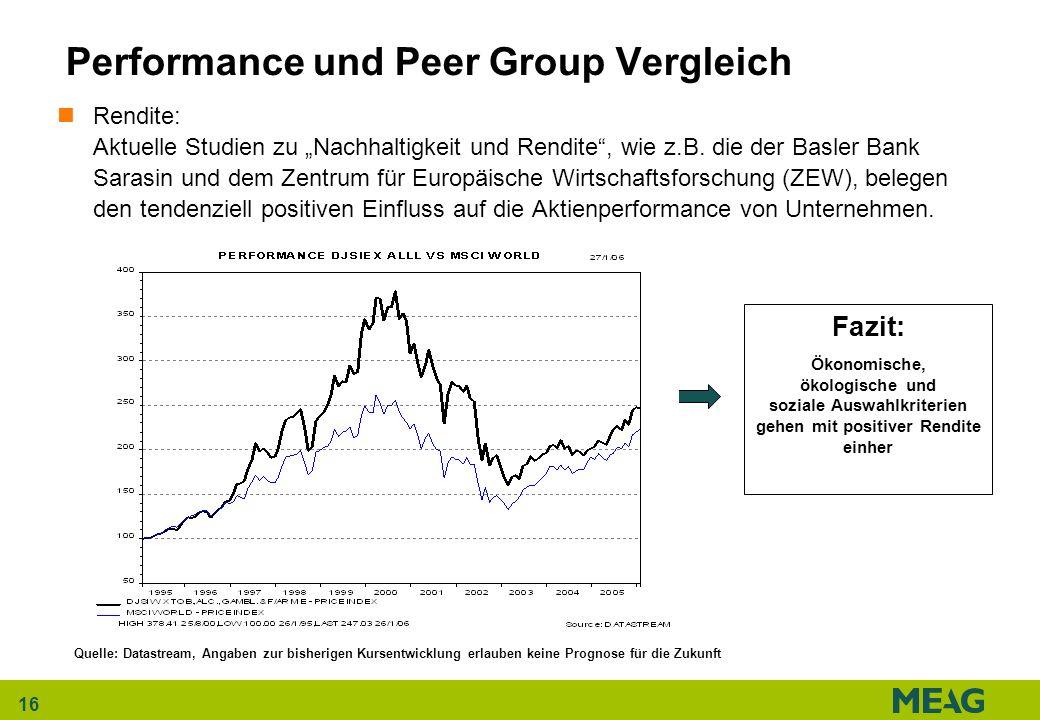 16 Performance und Peer Group Vergleich Rendite: Aktuelle Studien zu Nachhaltigkeit und Rendite, wie z.B. die der Basler Bank Sarasin und dem Zentrum