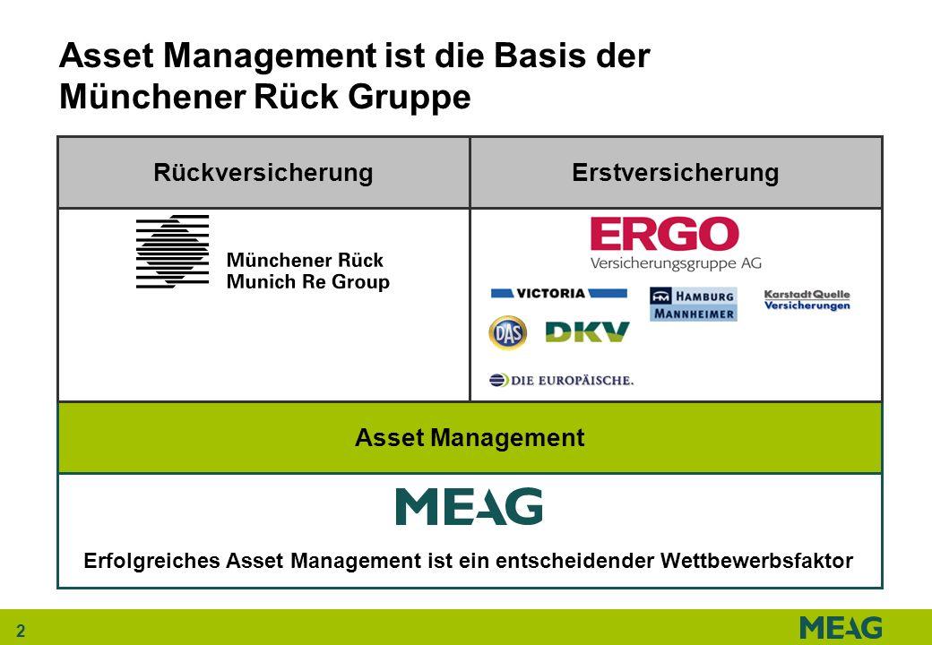 2 Erfolgreiches Asset Management ist ein entscheidender Wettbewerbsfaktor Asset Management ist die Basis der Münchener Rück Gruppe Asset Management Rü