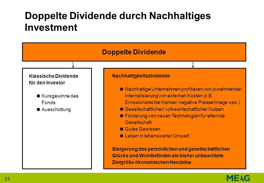 21 Doppelte Dividende durch Nachhaltiges Investment Doppelte Dividende Nachhaltigkeitsdividende Nachhaltige Unternehmen profitieren von zunehmender In