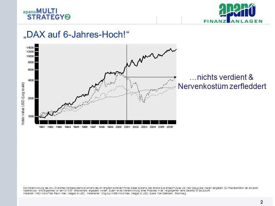 Das Netzwerk2 2 Die Wertentwicklung des AHL Diversified Handelssystems ist anhand des am längsten laufenden Fonds dieses Systems, des Athena Guarantee