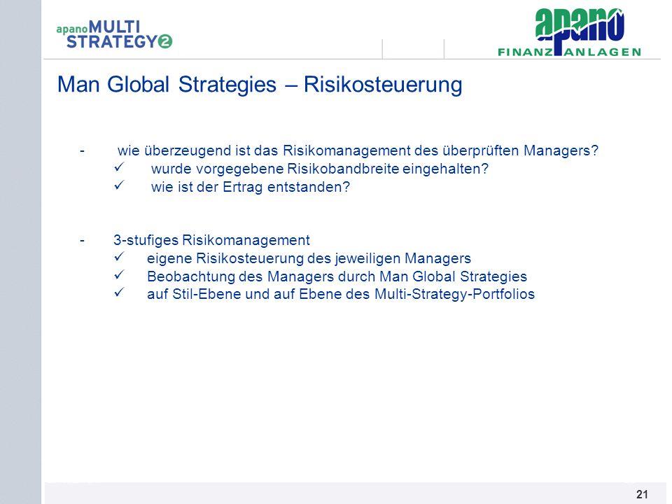 Das Netzwerk21 - wie überzeugend ist das Risikomanagement des überprüften Managers? wurde vorgegebene Risikobandbreite eingehalten? wie ist der Ertrag