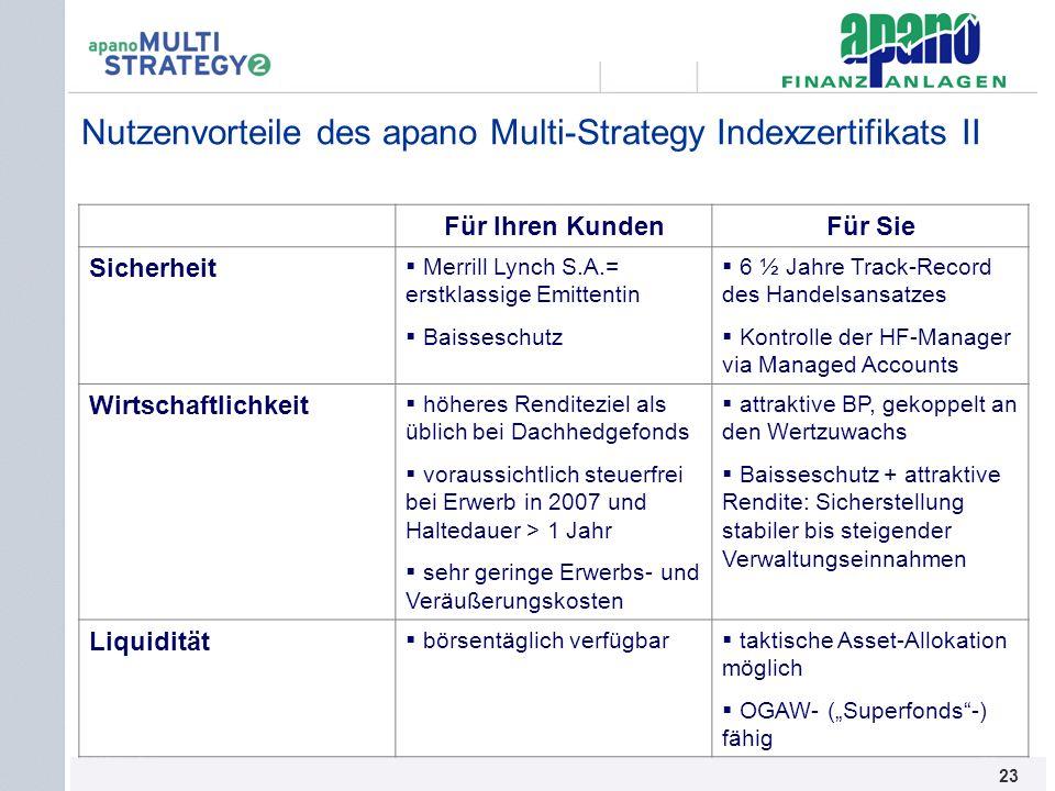 Das Netzwerk23 Nutzenvorteile des apano Multi-Strategy Indexzertifikats II Für Ihren KundenFür Sie Sicherheit Merrill Lynch S.A.= erstklassige Emitten