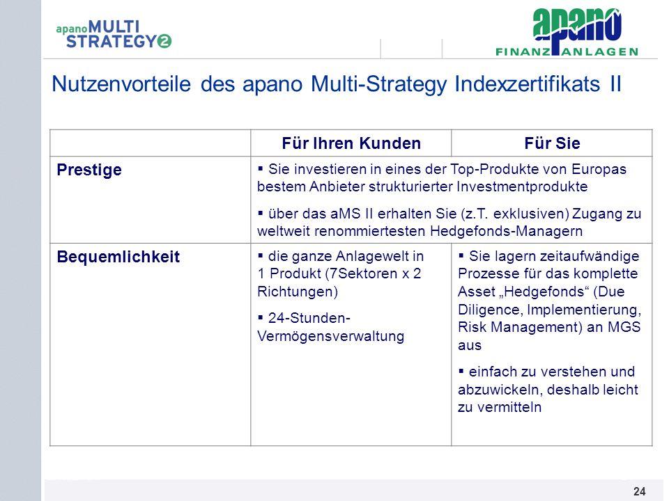 Das Netzwerk24 Nutzenvorteile des apano Multi-Strategy Indexzertifikats II Für Ihren KundenFür Sie Prestige Sie investieren in eines der Top-Produkte