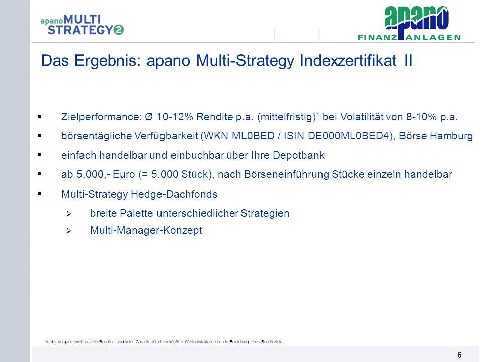 Das Netzwerk6 6 Zielperformance: Ø 10-12% Rendite p.a. (mittelfristig) 1 bei Volatilität von 8-10% p.a. börsentägliche Verfügbarkeit (WKN ML0BED / ISI