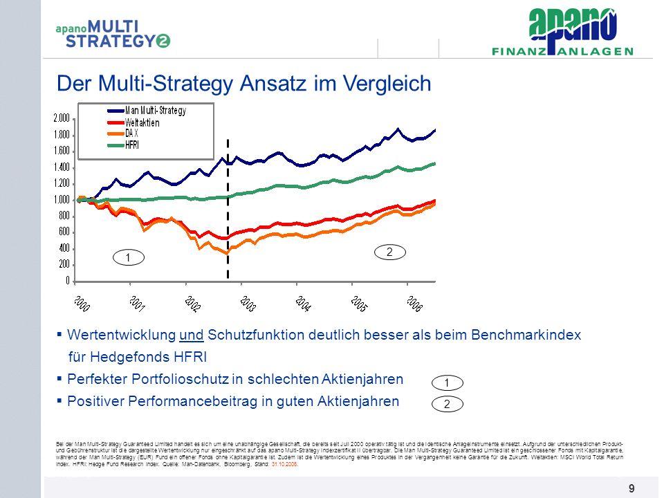 Das Netzwerk9 9 Der Multi-Strategy Ansatz im Vergleich Bei der Man Multi-Strategy Guaranteed Limited handelt es sich um eine unabhängige Gesellschaft,