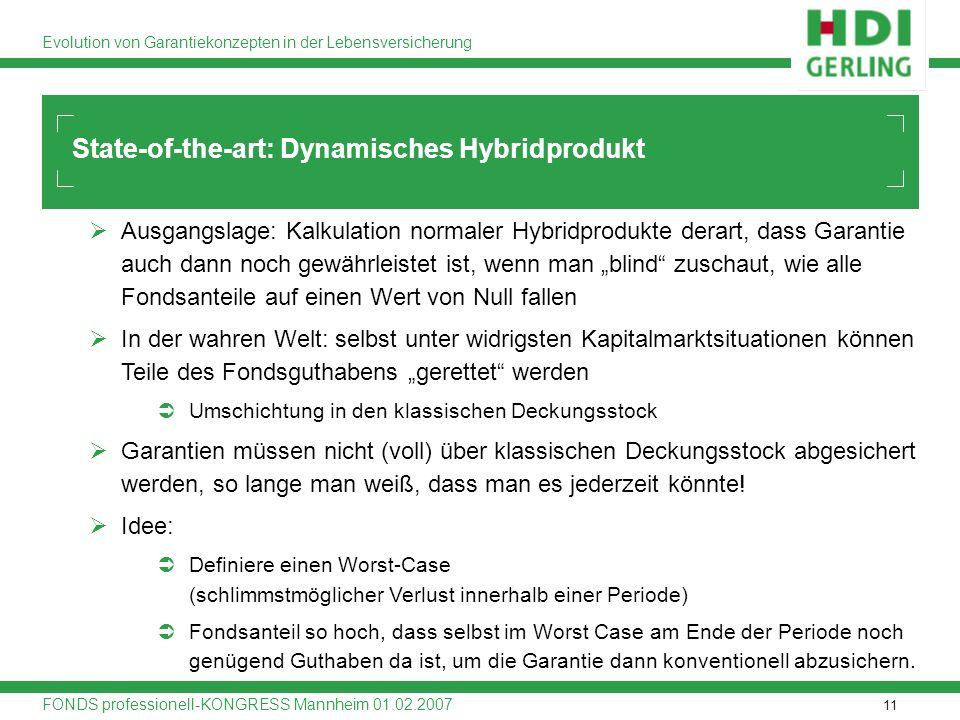 11 Evolution von Garantiekonzepten in der Lebensversicherung FONDS professionell-KONGRESS Mannheim 01.02.2007 Ausgangslage: Kalkulation normaler Hybri