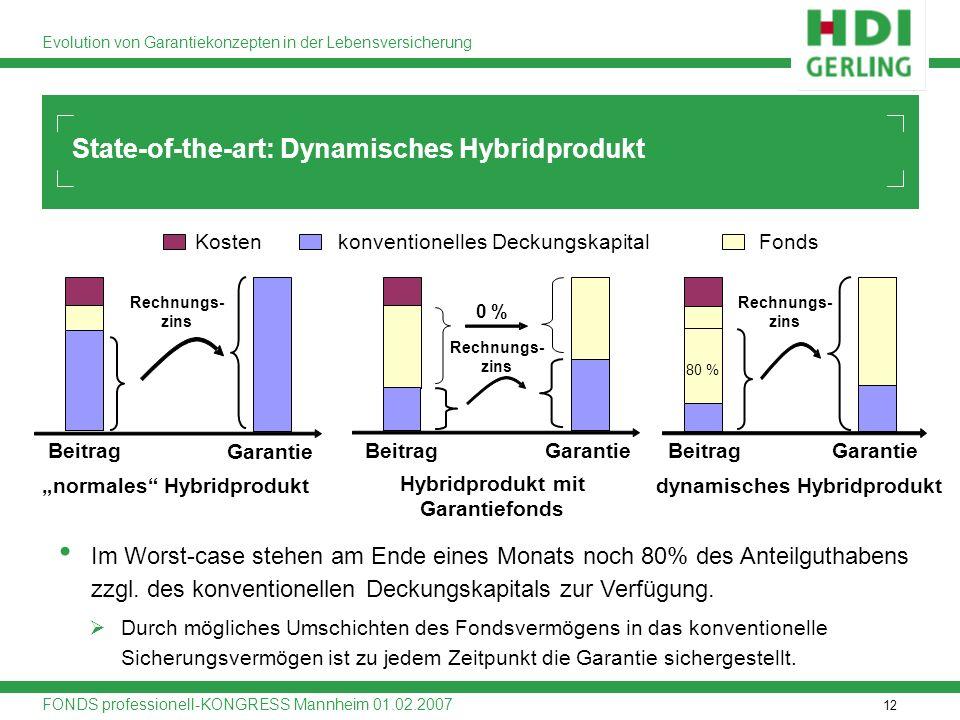 12 Evolution von Garantiekonzepten in der Lebensversicherung FONDS professionell-KONGRESS Mannheim 01.02.2007 State-of-the-art: Dynamisches Hybridprod