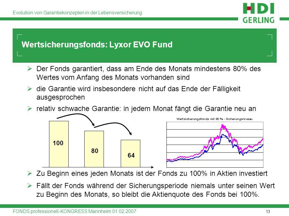 13 Evolution von Garantiekonzepten in der Lebensversicherung FONDS professionell-KONGRESS Mannheim 01.02.2007 Der Fonds garantiert, dass am Ende des M