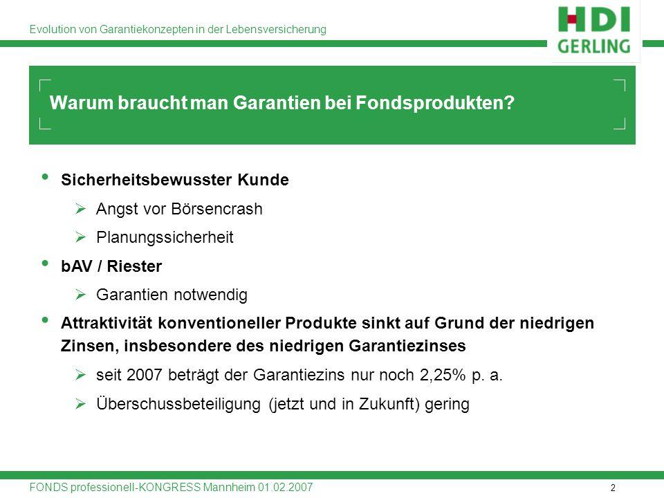 3 Evolution von Garantiekonzepten in der Lebensversicherung FONDS professionell-KONGRESS Mannheim 01.02.2007 Entwicklung von Garantiekonzepten konventionelles Produkt Hybridprodukt