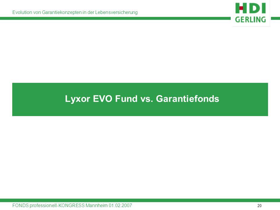 20 FONDS professionell-KONGRESS Mannheim 01.02.2007 Evolution von Garantiekonzepten in der Lebensversicherung Lyxor EVO Fund vs. Garantiefonds