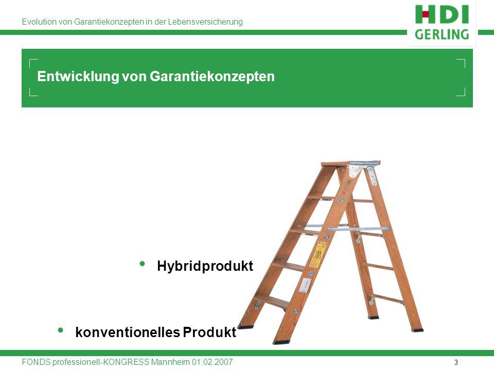 3 Evolution von Garantiekonzepten in der Lebensversicherung FONDS professionell-KONGRESS Mannheim 01.02.2007 Entwicklung von Garantiekonzepten konvent