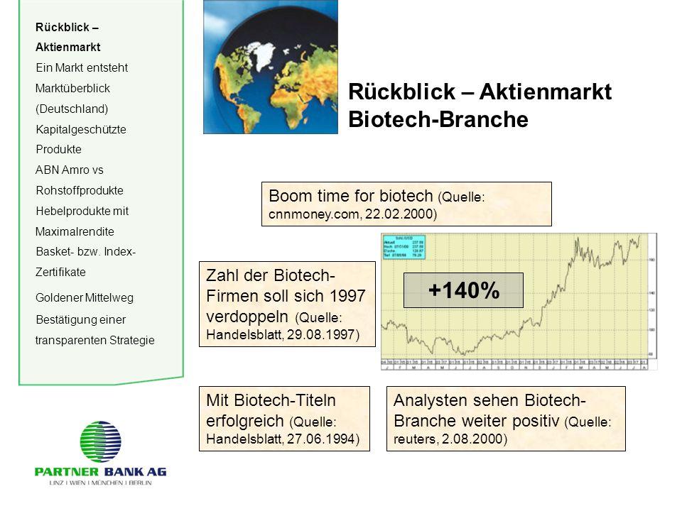 Rückblick – Aktienmarkt Biotech-Branche Zahl der Biotech- Firmen soll sich 1997 verdoppeln (Quelle: Handelsblatt, 29.08.1997) Mit Biotech-Titeln erfolgreich (Quelle: Handelsblatt, 27.06.1994) Analysten sehen Biotech- Branche weiter positiv (Quelle: reuters, 2.08.2000) Boom time for biotech (Quelle: cnnmoney.com, 22.02.2000) +140% Rückblick – Aktienmarkt Ein Markt entsteht Marktüberblick (Deutschland) Kapitalgeschützte Produkte ABN Amro vs Rohstoffprodukte Hebelprodukte mit Maximalrendite Basket- bzw.