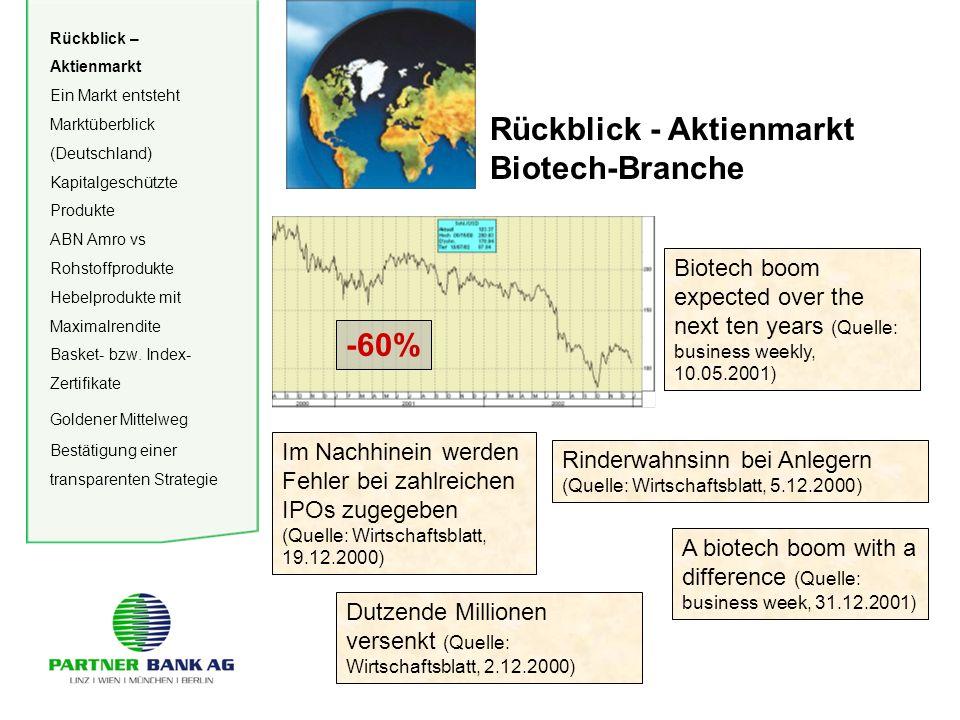 Rückblick - Aktienmarkt Biotech-Branche Im Nachhinein werden Fehler bei zahlreichen IPOs zugegeben (Quelle: Wirtschaftsblatt, 19.12.2000) Rinderwahnsinn bei Anlegern (Quelle: Wirtschaftsblatt, 5.12.2000) Dutzende Millionen versenkt (Quelle: Wirtschaftsblatt, 2.12.2000) Biotech boom expected over the next ten years (Quelle: business weekly, 10.05.2001) A biotech boom with a difference (Quelle: business week, 31.12.2001) -60% Rückblick – Aktienmarkt Ein Markt entsteht Marktüberblick (Deutschland) Kapitalgeschützte Produkte ABN Amro vs Rohstoffprodukte Hebelprodukte mit Maximalrendite Basket- bzw.