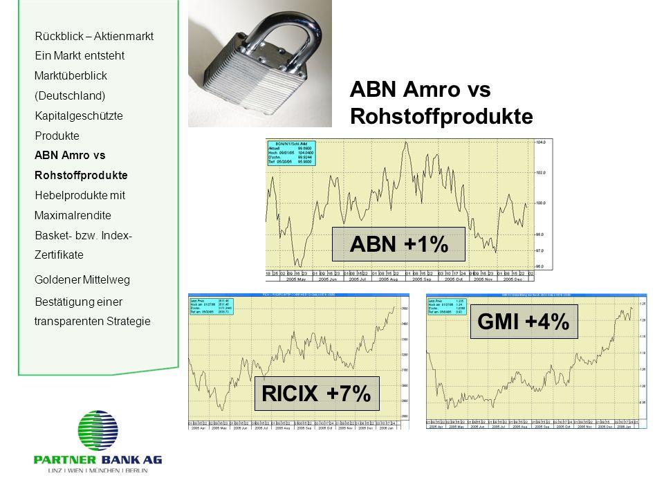ABN Amro vs Rohstoffprodukte Rückblick – Aktienmarkt Ein Markt entsteht Marktüberblick (Deutschland) Kapitalgeschützte Produkte ABN Amro vs Rohstoffprodukte Hebelprodukte mit Maximalrendite Basket- bzw.