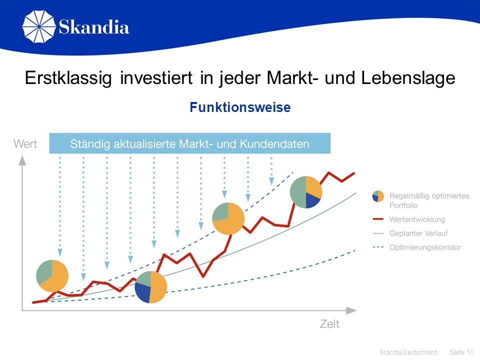 Seite 11 Skandia Deutschland Erstklassig investiert in jeder Markt- und Lebenslage Funktionsweise