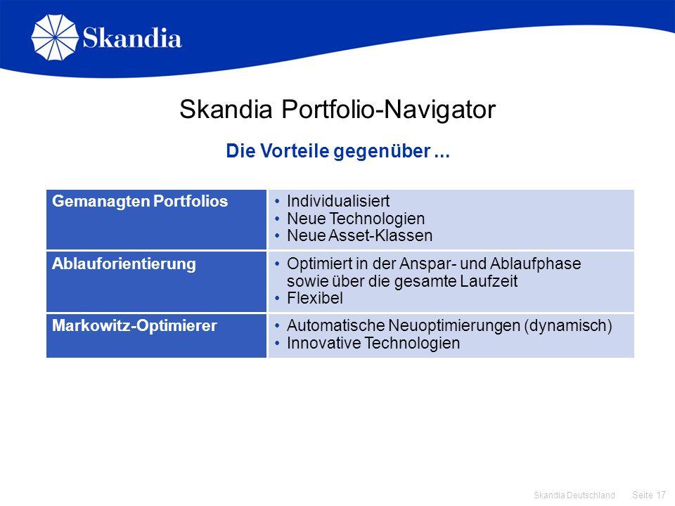 Seite 17 Skandia Deutschland Skandia Portfolio-Navigator Die Vorteile gegenüber... Automatische Neuoptimierungen (dynamisch) Innovative Technologien M