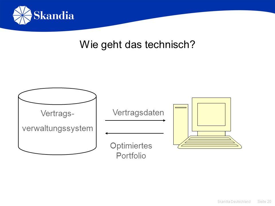 Seite 20 Skandia Deutschland Wie geht das technisch? Vertrags- verwaltungssystem Vertragsdaten Optimiertes Portfolio