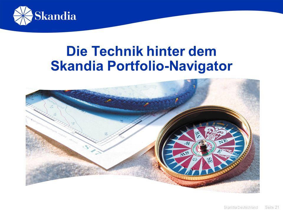 Seite 21 Skandia Deutschland Die Technik hinter dem Skandia Portfolio-Navigator