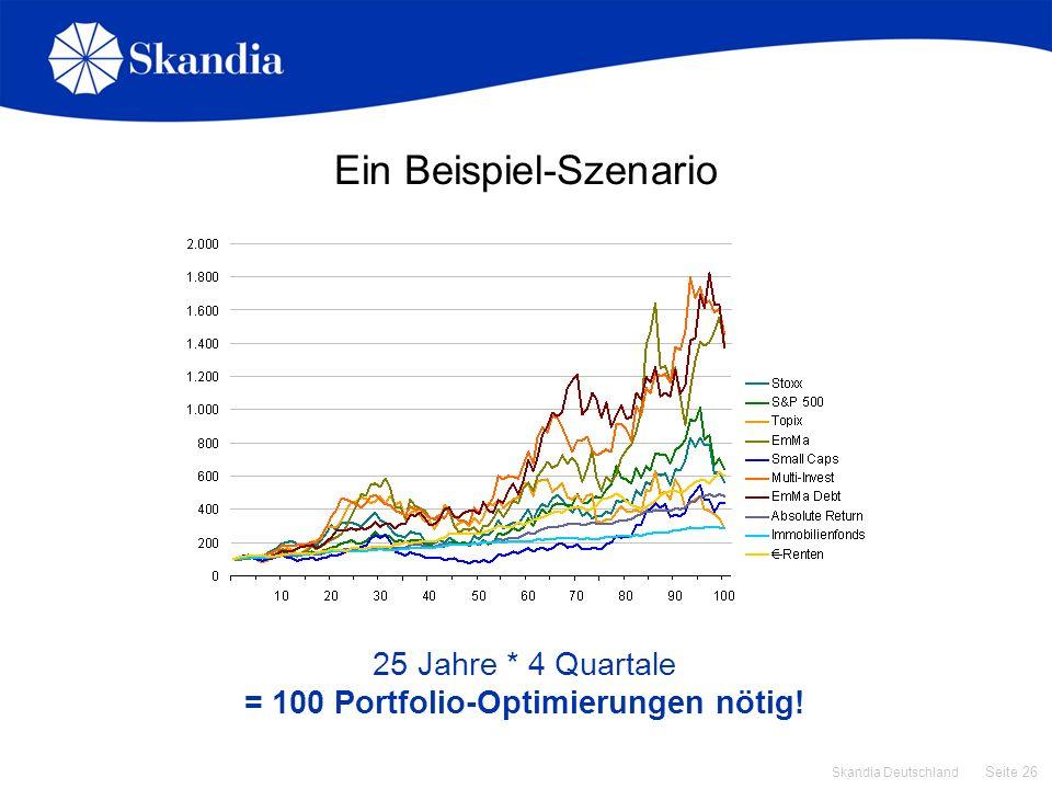Seite 26 Skandia Deutschland Ein Beispiel-Szenario 25 Jahre * 4 Quartale = 100 Portfolio-Optimierungen nötig!
