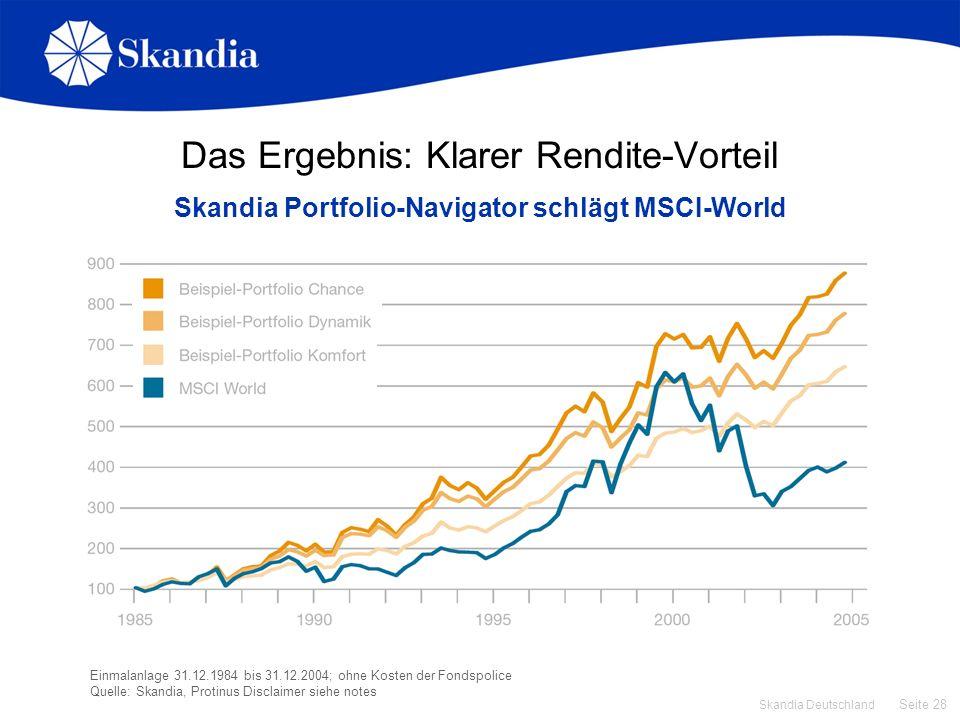 Seite 28 Skandia Deutschland Das Ergebnis: Klarer Rendite-Vorteil Skandia Portfolio-Navigator schlägt MSCI-World Einmalanlage 31.12.1984 bis 31.12.200