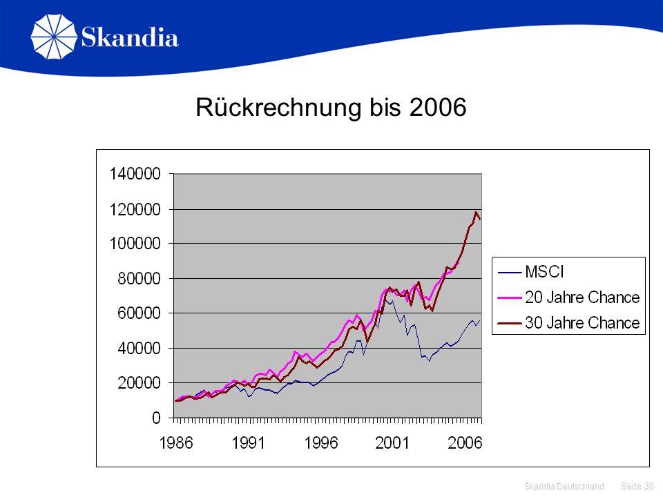 Seite 30 Skandia Deutschland Rückrechnung bis 2006