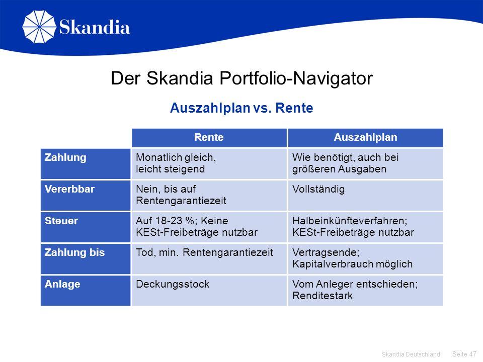 Seite 47 Skandia Deutschland Der Skandia Portfolio-Navigator Auszahlplan vs. Rente RenteAuszahlplan ZahlungMonatlich gleich, leicht steigend Wie benöt