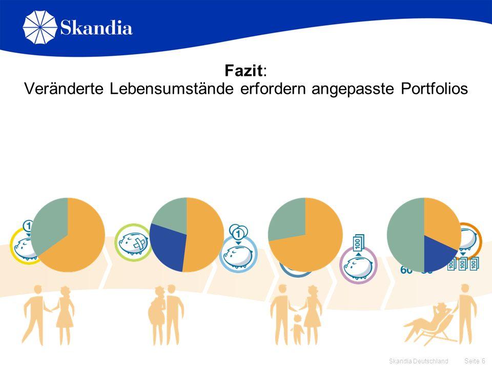 Seite 6 Skandia Deutschland Fazit: Veränderte Lebensumstände erfordern angepasste Portfolios