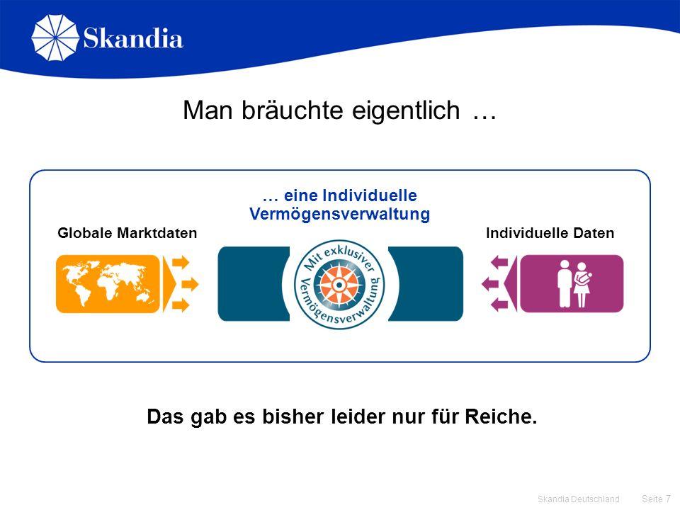 Seite 7 Skandia Deutschland Man bräuchte eigentlich … Globale MarktdatenIndividuelle Daten Das gab es bisher leider nur für Reiche. … eine Individuell
