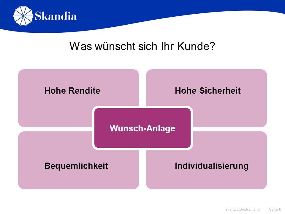 Seite 8 Skandia Deutschland Hohe Rendite Was wünscht sich Ihr Kunde? Hohe Sicherheit BequemlichkeitIndividualisierung Wunsch-Anlage