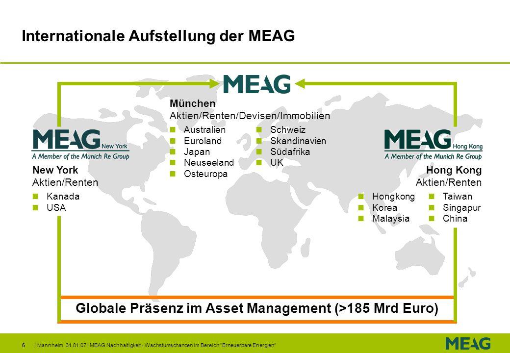 | Mannheim, 31.01.07 | MEAG Nachhaltigkeit - Wachstumschancen im Bereich Erneuerbare Energien 27 Rendite/Risiko-Profil (3 Jahre) Quelle: Standard & Poors, www.fonds-sp.de; Stand: 31.12.2006www.fonds-sp.de MEAG Nachhaltigkeit A: Performance und Peergroup Vergleich 12,0 12,5 13,0 13,5 14,0 14,5 15,0 8,08,28,48,68,89,09,29,49,69,810,0 Risiko (annualisiert) Rendite (annualisiert) MEAG Nachhaltigkeit AS&P-Peergroup Branche: Ethik/SRI GlobalMSCI World S&P-Peergroup MEAG Nachhaltigkeit A