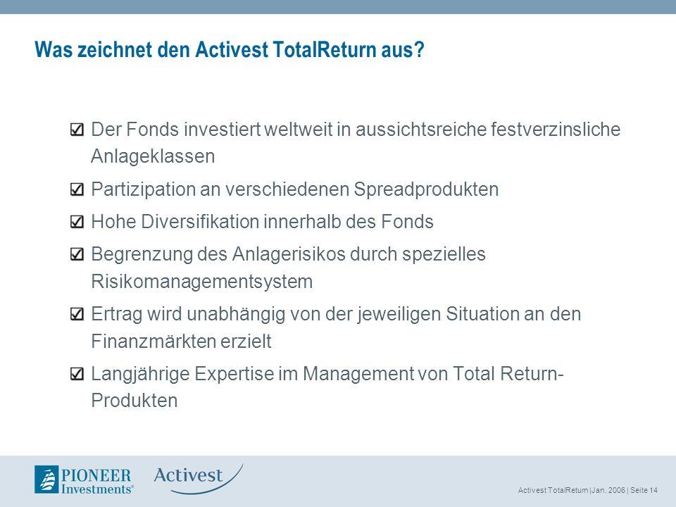 Activest TotalReturn |Jan. 2006 | Seite 14 Der Fonds investiert weltweit in aussichtsreiche festverzinsliche Anlageklassen Partizipation an verschiede