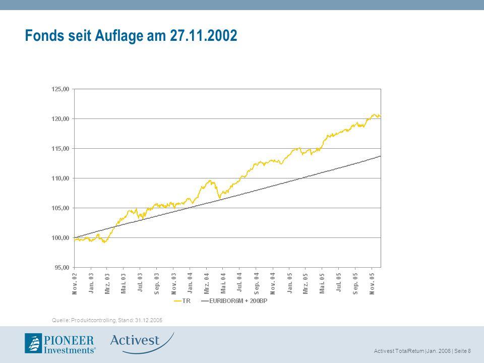 Activest TotalReturn |Jan. 2006 | Seite 8 Quelle: Produktcontrolling, Stand: 31.12.2005 Fonds seit Auflage am 27.11.2002
