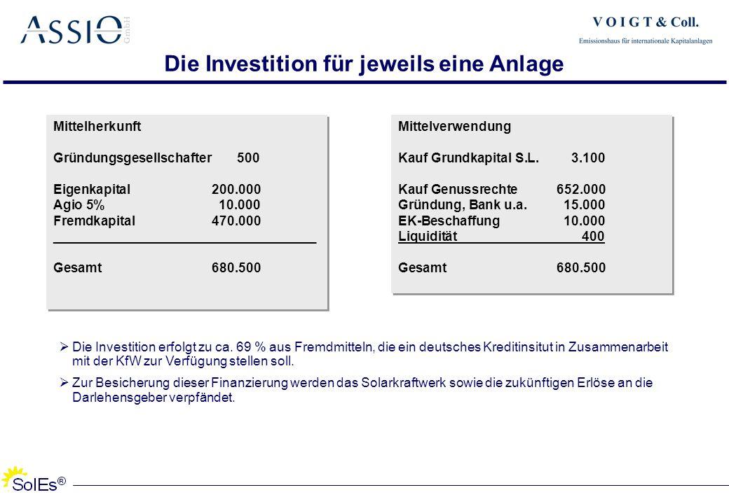 Die Investition für jeweils eine Anlage Die Investition erfolgt zu ca. 69 % aus Fremdmitteln, die ein deutsches Kreditinsitut in Zusammenarbeit mit de
