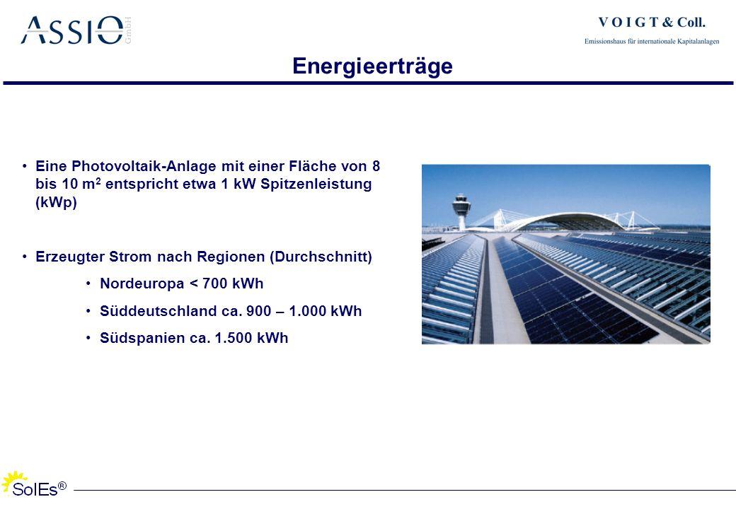 Eine Photovoltaik-Anlage mit einer Fläche von 8 bis 10 m 2 entspricht etwa 1 kW Spitzenleistung (kWp) Erzeugter Strom nach Regionen (Durchschnitt) Nor