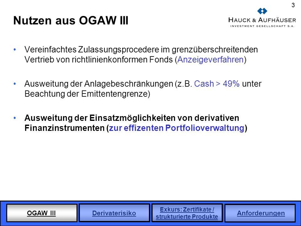 OGAW III Derivaterisiko Exkurs: Zertifikate / strukturierte Produkte Anforderungen 3 Nutzen aus OGAW III Vereinfachtes Zulassungsprocedere im grenzübe