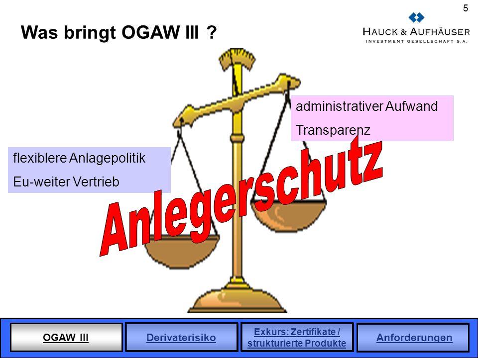 OGAW III Derivaterisiko Exkurs: Zertifikate / strukturierte Produkte Anforderungen 6 Derivate / OGAW III EU 85/611/EWG OGAW – Richtlinie (Feb.2002) Um den Anlegerschutz zu gewährleisten, ist es erforderlich, das mit Derivaten verbundene maximale Risiko zu begrenzen, damit es den Gesamtnettowert des Anlageportfolios des OGAW nicht überschreitet.