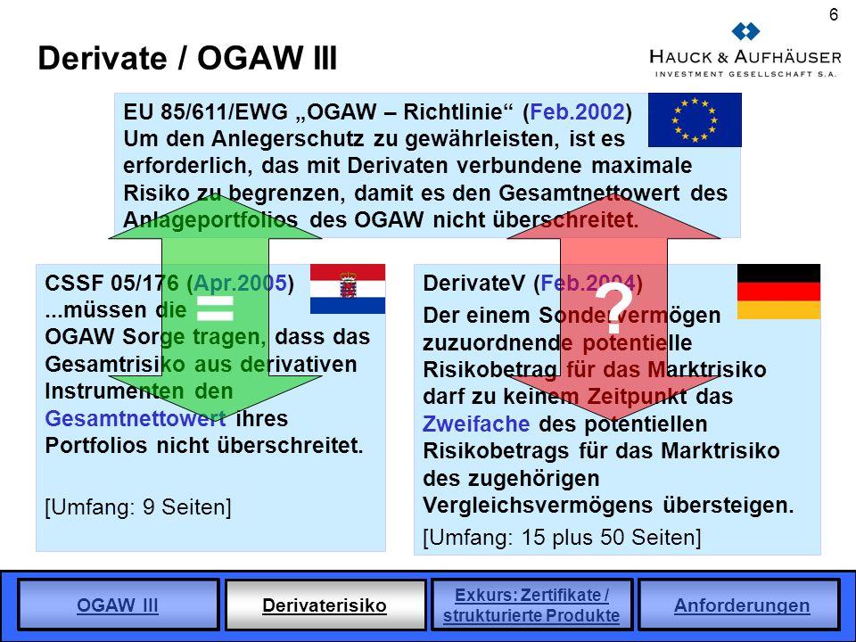 OGAW III Derivaterisiko Exkurs: Zertifikate / strukturierte Produkte Anforderungen 7 CSSF 05/176 en Detail CSSF 05/176 (Apr.2005)...müssen die OGAW Sorge tragen, dass das Gesamtrisiko aus derivativen Instrumenten den Gesamtnettowert ihres Portfolios nicht überschreitet.