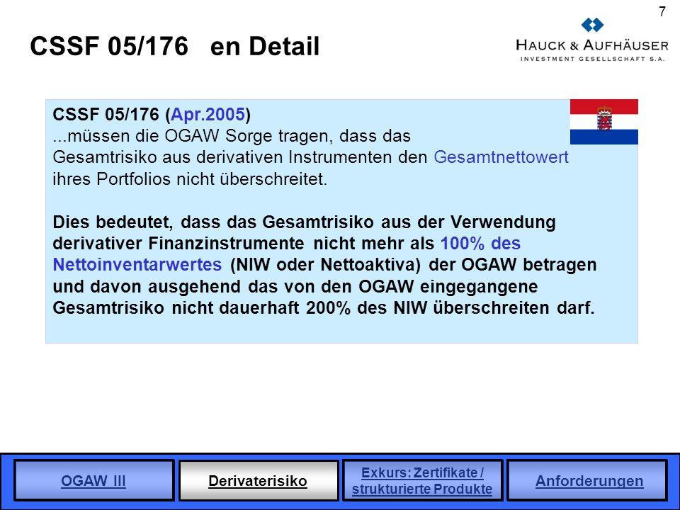 OGAW III Derivaterisiko Exkurs: Zertifikate / strukturierte Produkte Anforderungen 8 CSSF 05/176 Kalkulation-FUTURE Risiko = Initial-Margin DAX-Future Kontraktwert: 25 x 5.650 = ca.