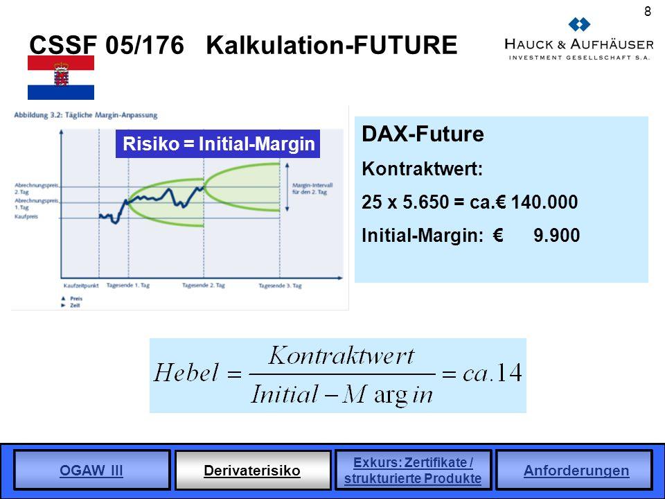 OGAW III Derivaterisiko Exkurs: Zertifikate / strukturierte Produkte Anforderungen 8 CSSF 05/176 Kalkulation-FUTURE Risiko = Initial-Margin DAX-Future