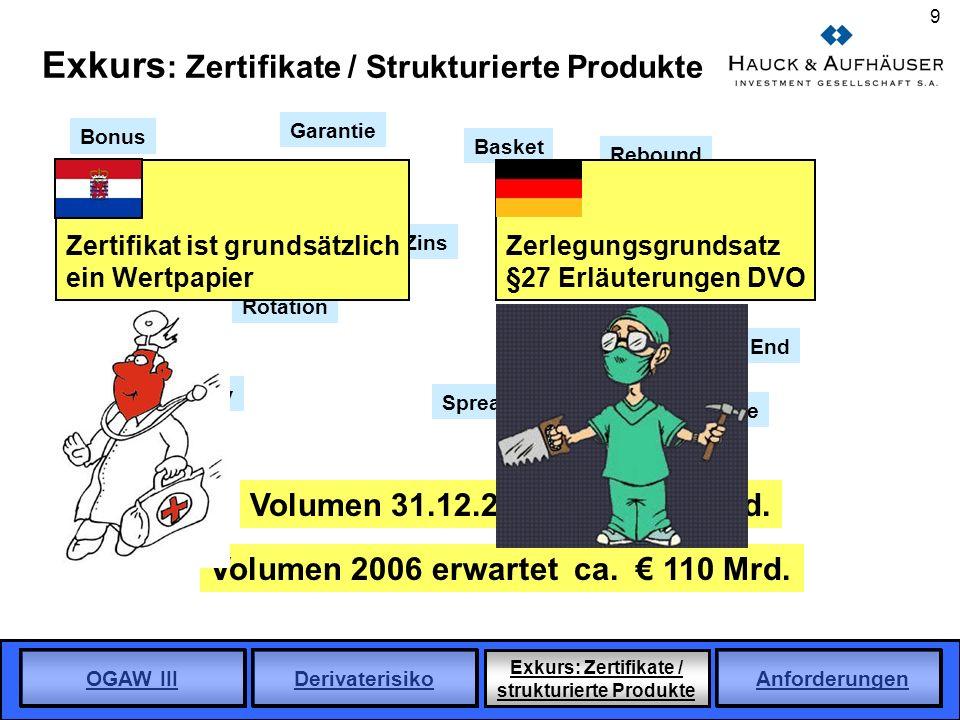 OGAW III Derivaterisiko Exkurs: Zertifikate / strukturierte Produkte Anforderungen 9 Exkurs : Zertifikate / Strukturierte Produkte Knock Out Discount