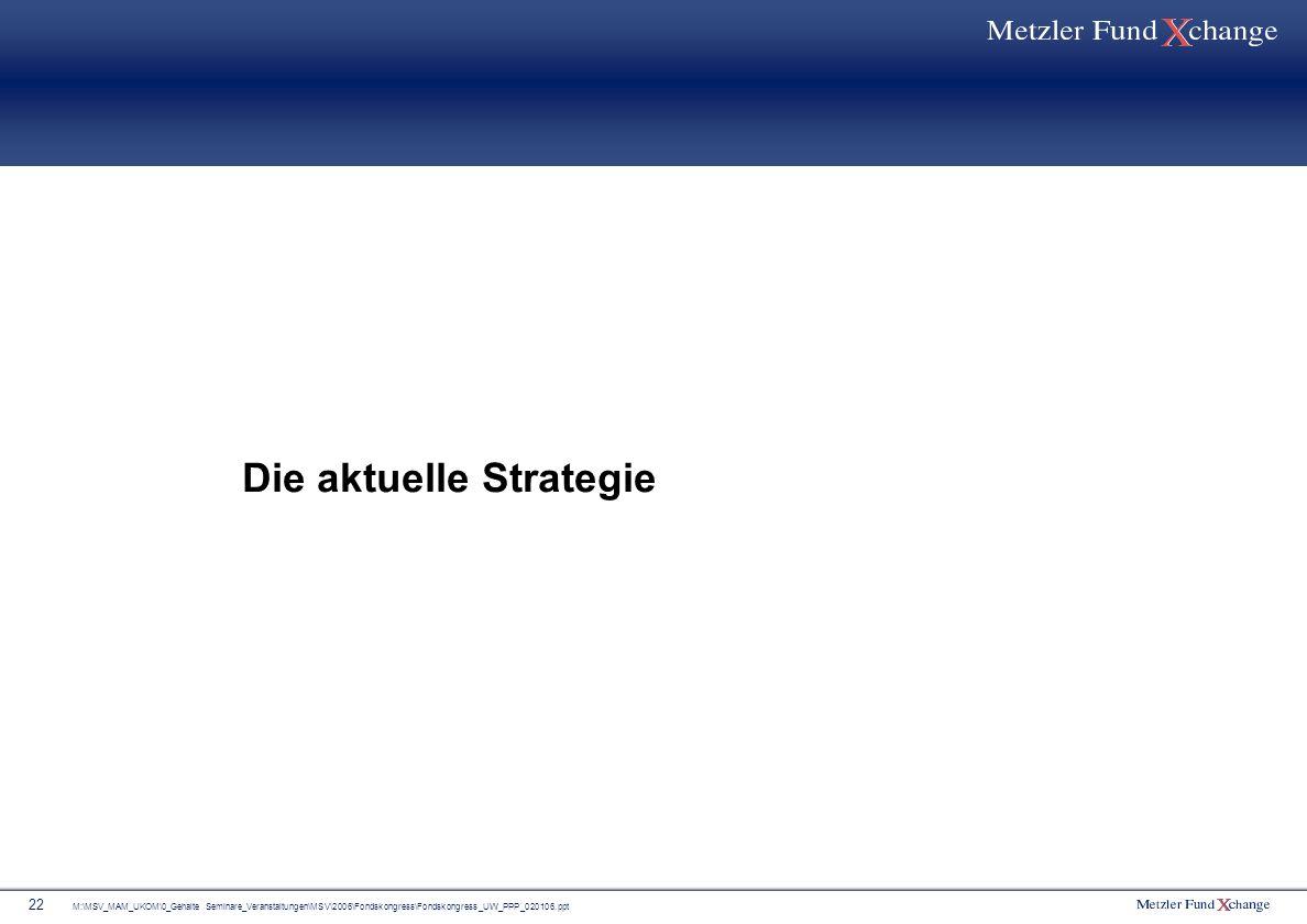 M:\MSV_MAM_UKOM\0_Gehalte Seminare_Veranstaltungen\MSV\2006\Fondskongress\Fondskongress_UW_PPP_020106.ppt 22 Die aktuelle Strategie